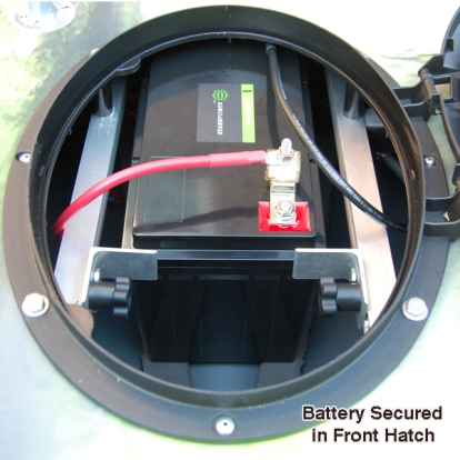 secured battery